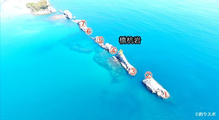 橋杭岩ポイント