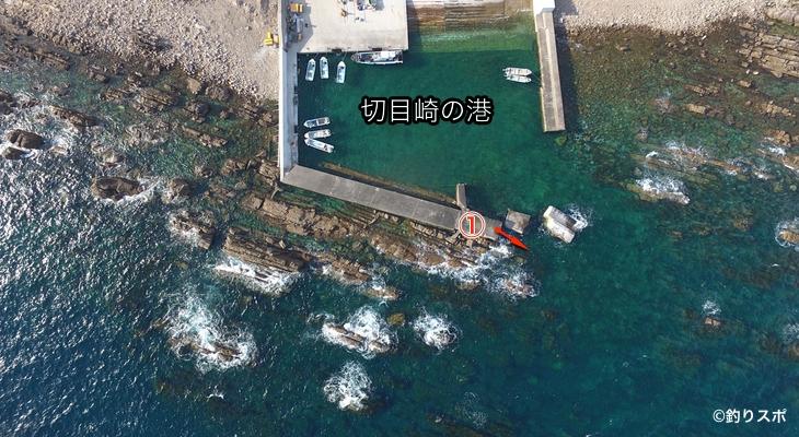 切目崎の港ポイント